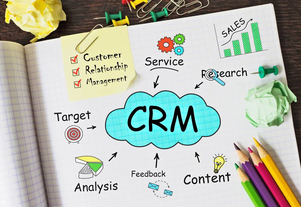 6 Ways CRM Systems Improve Your Sales